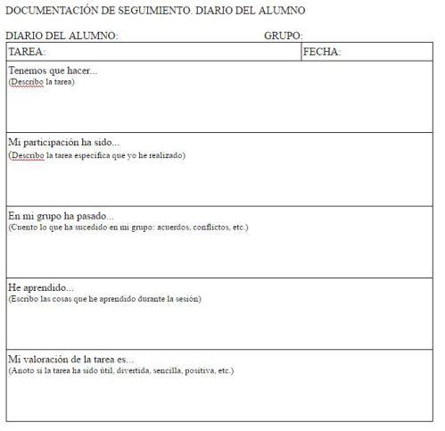 El blog de Ignacio Lacasta   Una herramienta para nuestro trabajo de ...